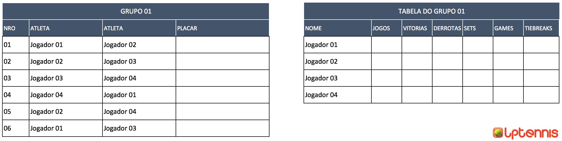 Estrutura de torneio de grupo